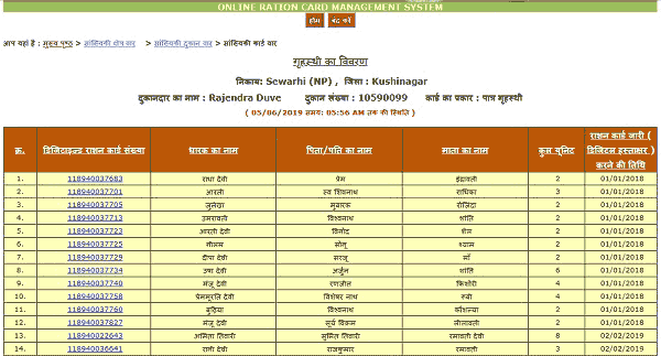 uttar pradesh rashan card list