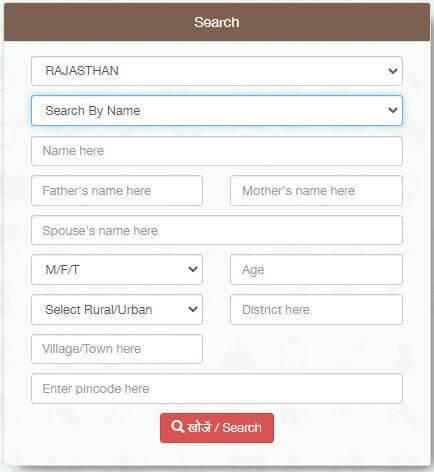 yushman bharat yojana list